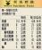 【米分十方養生穀粉專賣】莘莘學子(500g)